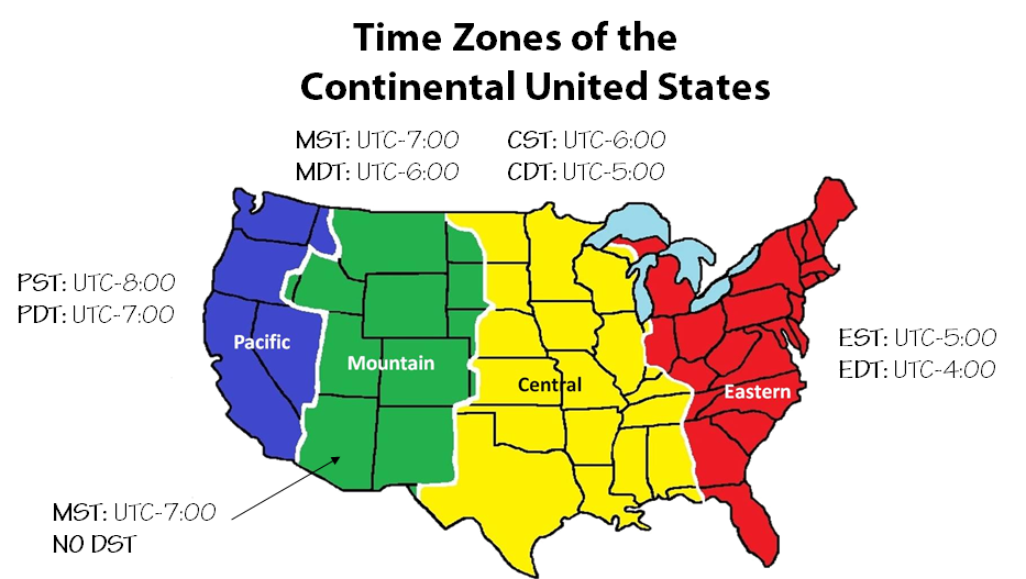 What is a Time Zone?